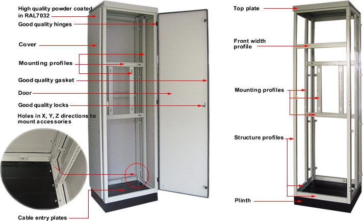 Free standing electrical enclosure specification