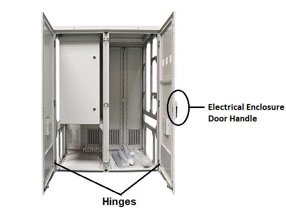 Electrical enclosure door handles