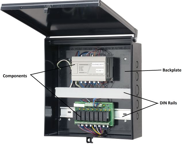 Mounting DIN Rail on Backplate