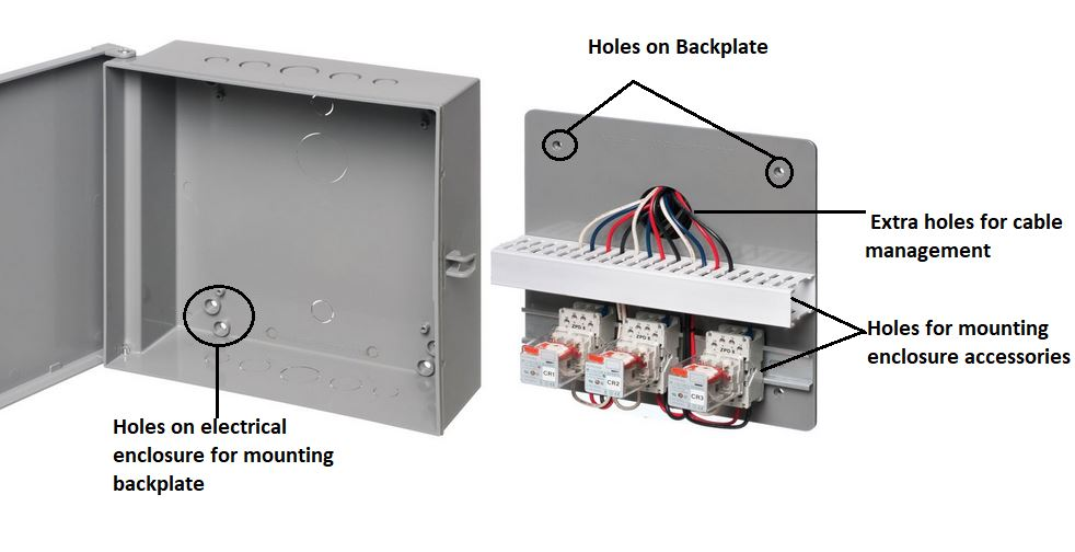 Electrical enclosure backplate holes