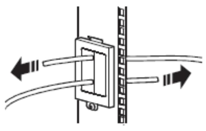 Pass-through panels