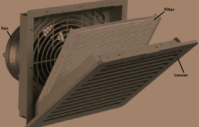 Electrical enclosure filter fan