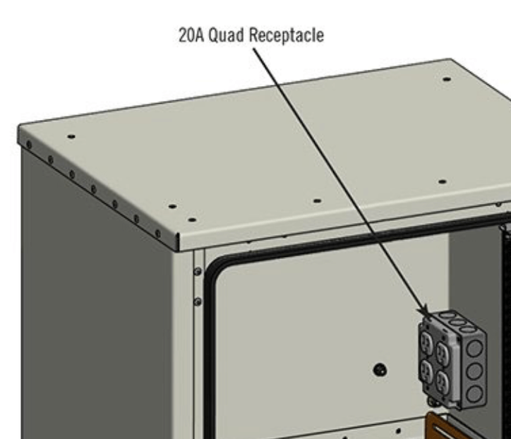 Quad receptacle in an enclosure