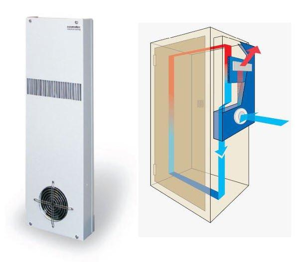 Ventilation in electrical enclosure