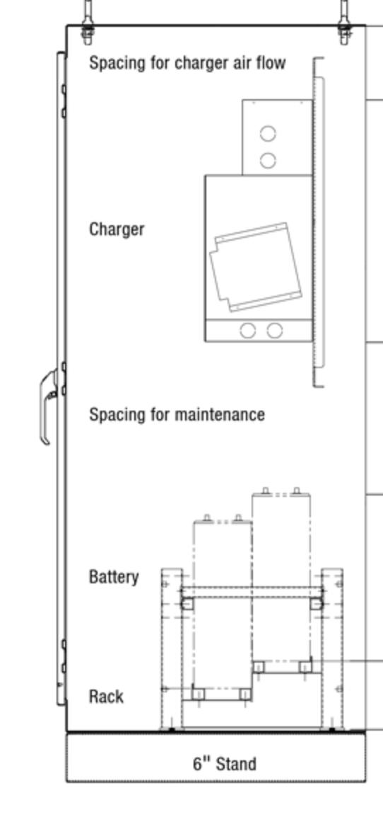 Battery enclosure design